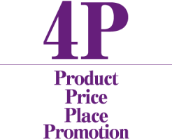 4P Product Price Place Promotion